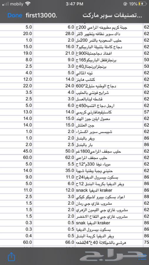 أندرو هاليداي معالج دقيق مجهول قائمة منتجات السوبر ماركت Pdf Assuranceanimaux Biz