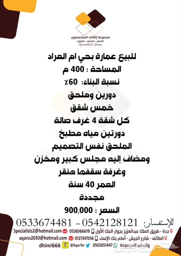 للبيع عمارة حي ام العراد