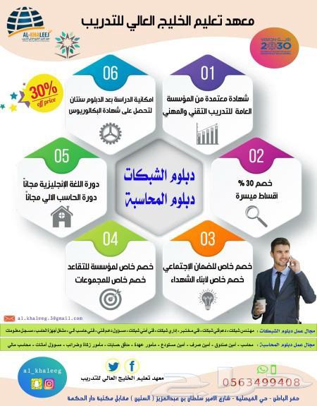 معهد تعليم الخليج العالي للتدريب واللغات